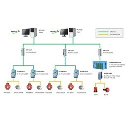 Fire Alarm System and Remote Monitoring Sytem