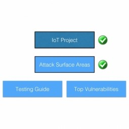 OWASP Internet of Things Project